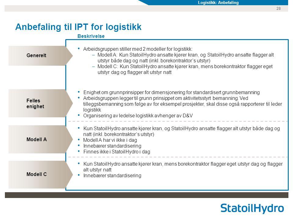 28 Anbefaling til IPT for logistikk Beskrivelse Generelt Felles enighet Modell A Modell C Logistikk: Anbefaling • Arbeidsgruppen stiller med 2 modelle