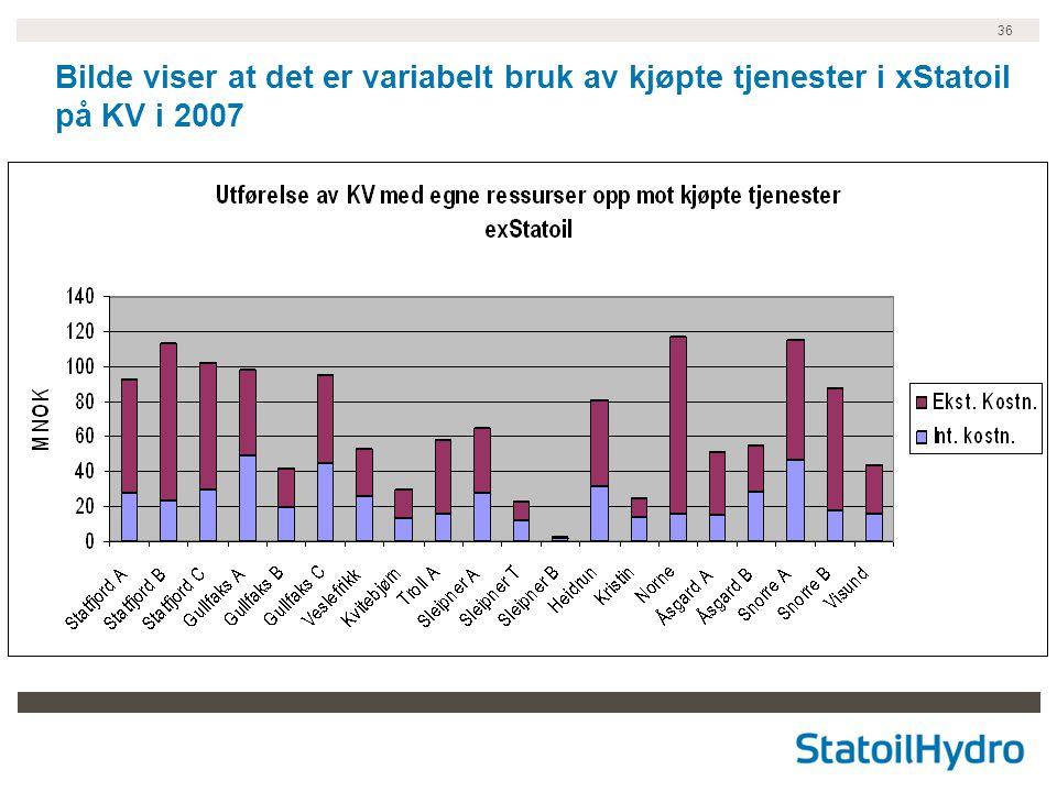 36 Bilde viser at det er variabelt bruk av kjøpte tjenester i xStatoil på KV i 2007