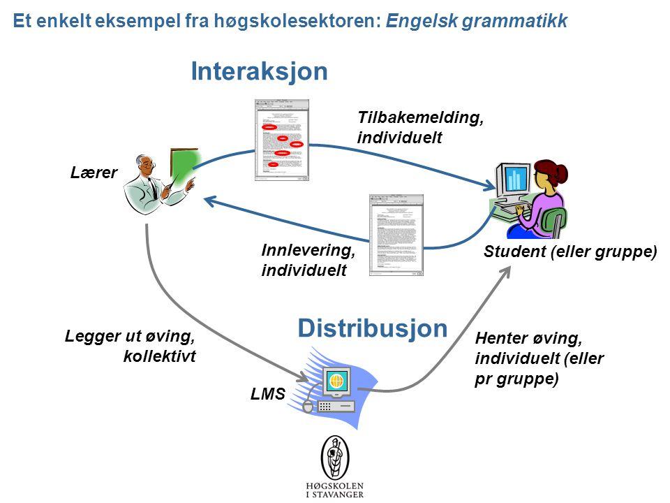 Et enkelt eksempel fra høgskolesektoren: Engelsk grammatikk Lærer LMS Student (eller gruppe) Legger ut øving, kollektivt Henter øving, individuelt (eller pr gruppe) Innlevering, individuelt Tilbakemelding, individuelt Distribusjon Interaksjon