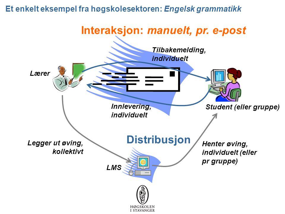 Et enkelt eksempel fra høgskolesektoren: Engelsk grammatikk Lærer LMS Legger ut øving, kollektivt Henter øving, individuelt (eller pr gruppe) Distribusjon Interaksjon: manuelt, pr.
