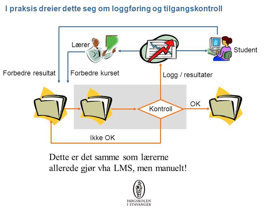 I praksis dreier dette seg om loggføring og tilgangskontroll Kontroll Ikke OK OK Dette er det samme som lærerne allerede gjør vha LMS, men manuelt! Lo