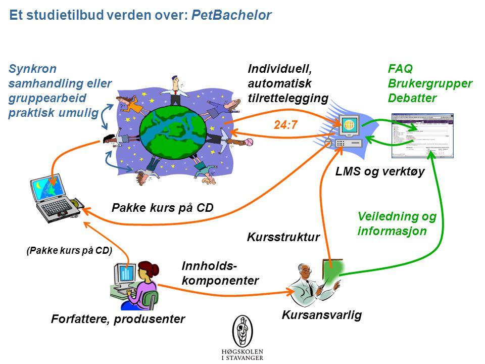 Et studietilbud verden over: PetBachelor LMS og verktøy Synkron samhandling eller gruppearbeid praktisk umulig Individuell, automatisk tilrettelegging