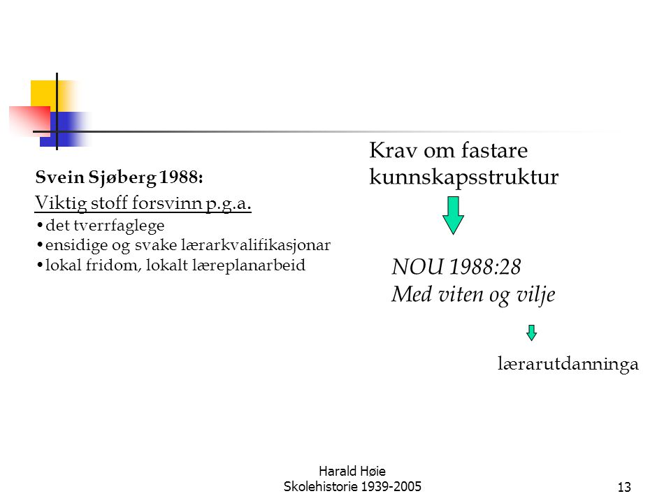 Harald Høie Skolehistorie 1939-200513 Krav om fastare kunnskapsstruktur NOU 1988:28 Med viten og vilje lærarutdanninga Svein Sjøberg 1988: Viktig stof