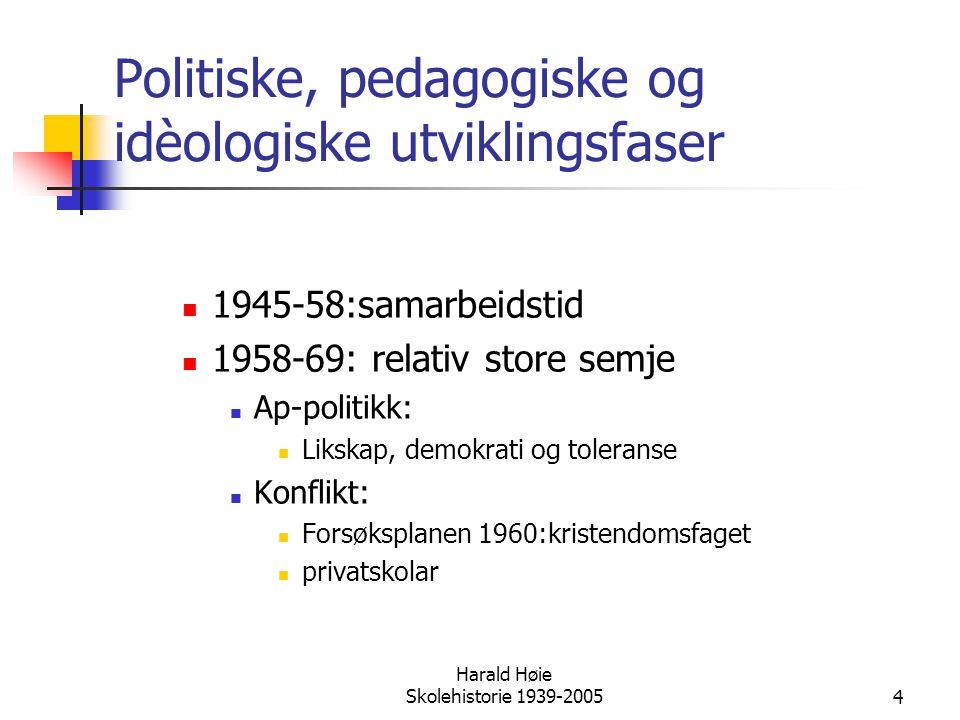 Harald Høie Skolehistorie 1939-20054 Politiske, pedagogiske og idèologiske utviklingsfaser  1945-58:samarbeidstid  1958-69: relativ store semje  Ap