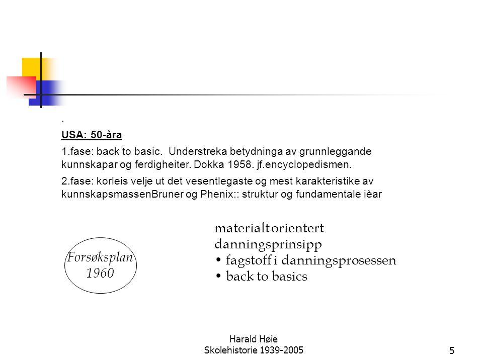 Harald Høie Skolehistorie 1939-20055. USA: 50-åra 1.fase: back to basic. Understreka betydninga av grunnleggande kunnskapar og ferdigheiter. Dokka 195