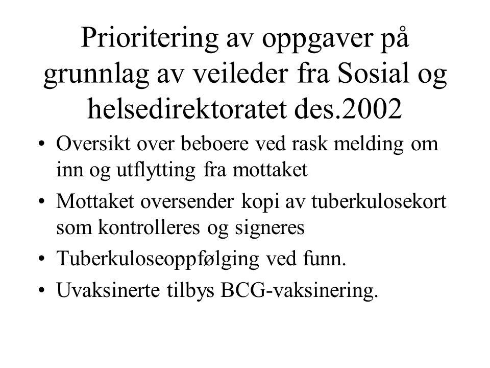 Prioritering av oppgaver på grunnlag av veileder fra Sosial og helsedirektoratet des.2002 •Oversikt over beboere ved rask melding om inn og utflytting
