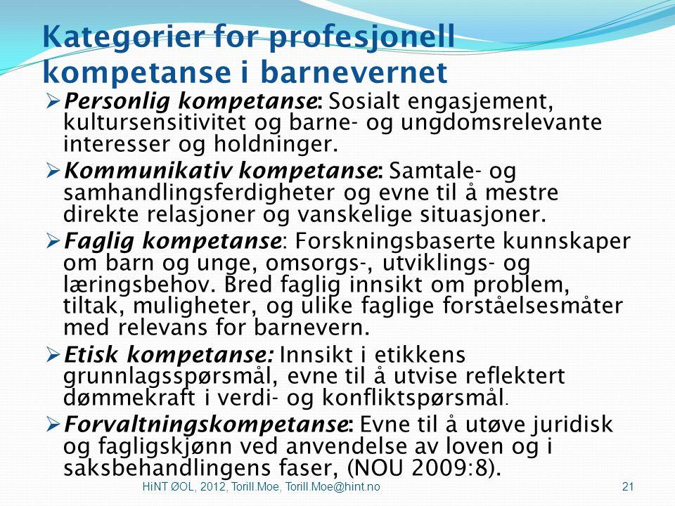 HiNT ØOL, 2012, Torill.Moe, Torill.Moe@hint.no 20 Gottvassli 2007:24 Kompetansebegrepet Kompetansebegrepet