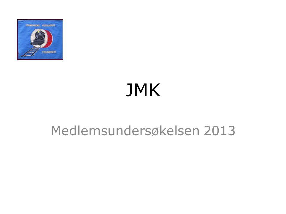 JMK Medlemsundersøkelsen 2013