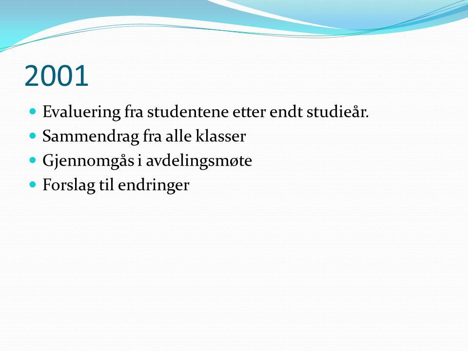2001  Evaluering fra studentene etter endt studieår.  Sammendrag fra alle klasser  Gjennomgås i avdelingsmøte  Forslag til endringer