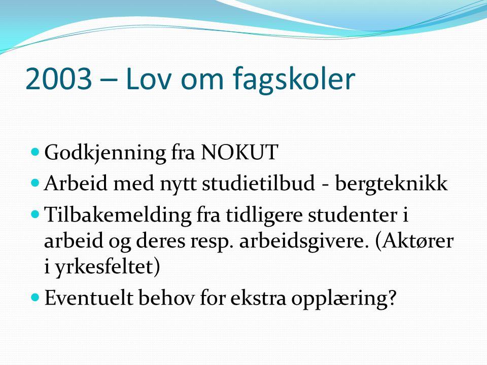 2003 – Lov om fagskoler  Godkjenning fra NOKUT  Arbeid med nytt studietilbud - bergteknikk  Tilbakemelding fra tidligere studenter i arbeid og dere