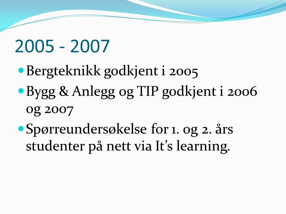 2005 - 2007  Bergteknikk godkjent i 2005  Bygg & Anlegg og TIP godkjent i 2006 og 2007  Spørreundersøkelse for 1. og 2. års studenter på nett via I