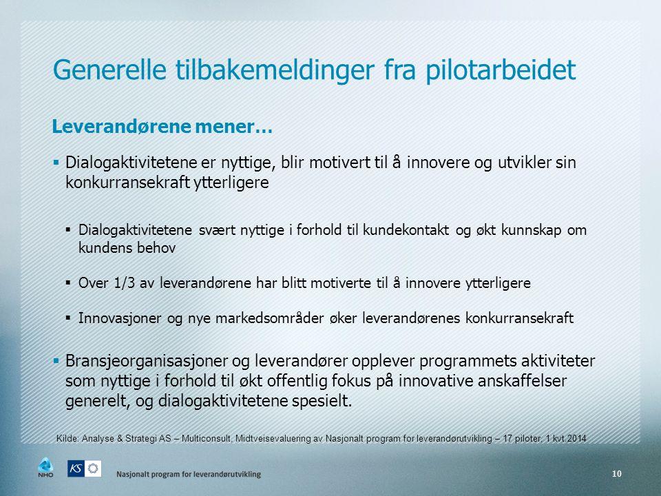  Dialogaktivitetene er nyttige, blir motivert til å innovere og utvikler sin konkurransekraft ytterligere  Dialogaktivitetene svært nyttige i forhol