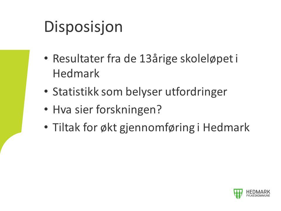 • Resultater fra de 13årige skoleløpet i Hedmark • Statistikk som belyser utfordringer • Hva sier forskningen? • Tiltak for økt gjennomføring i Hedmar