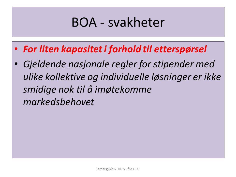 BOA - svakheter • For liten kapasitet i forhold til etterspørsel • Gjeldende nasjonale regler for stipender med ulike kollektive og individuelle løsninger er ikke smidige nok til å imøtekomme markedsbehovet Strategiplan HiOA - fra GFU