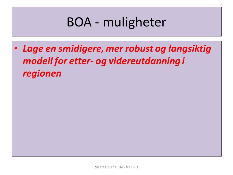 BOA - muligheter • Lage en smidigere, mer robust og langsiktig modell for etter- og videreutdanning i regionen Strategiplan HiOA - fra GFU