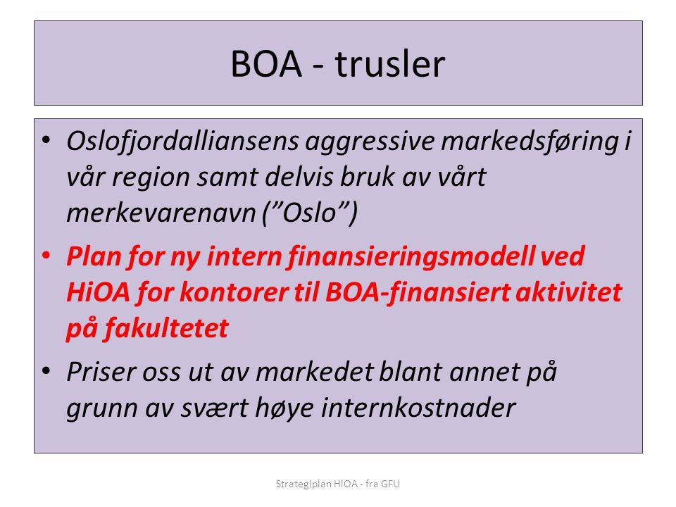 """BOA - trusler • Oslofjordalliansens aggressive markedsføring i vår region samt delvis bruk av vårt merkevarenavn (""""Oslo"""") • Plan for ny intern finansi"""