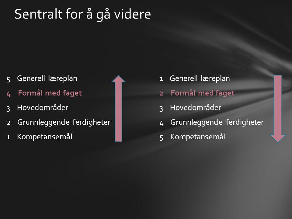 5 Generell læreplan 4 Formål med faget 3 Hovedområder 2 Grunnleggende ferdigheter 1 Kompetansemål 1 Generell læreplan 2 Formål med faget 3 Hovedområde