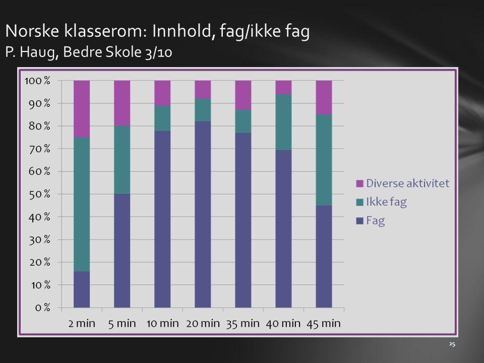 Norske klasserom: Innhold, fag/ikke fag P. Haug, Bedre Skole 3/10 25