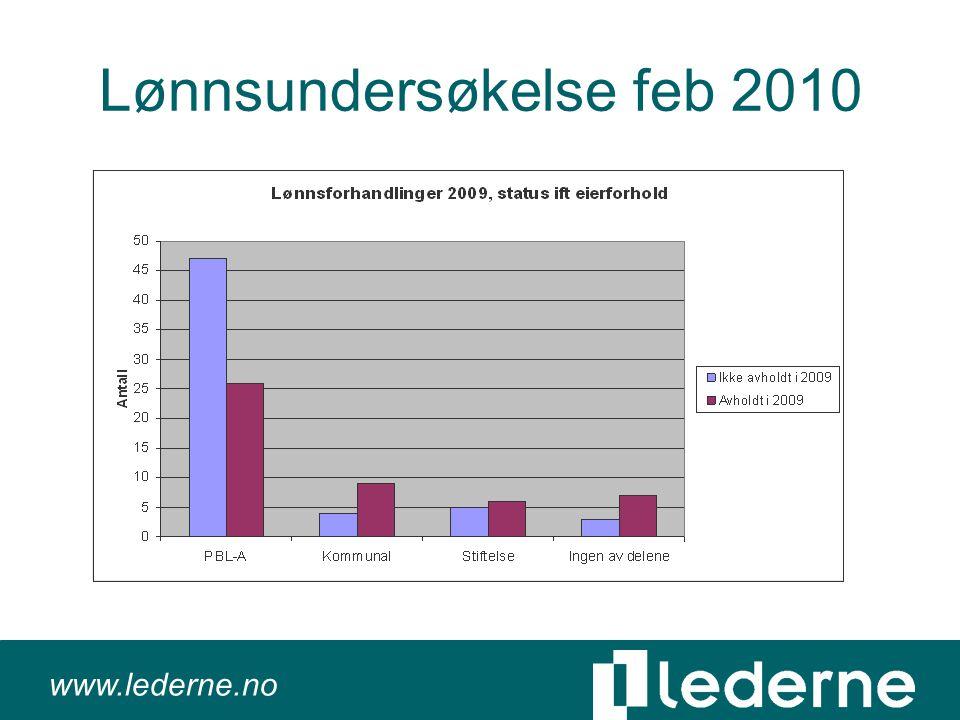 www.lederne.no Lønnsundersøkelse feb 2010