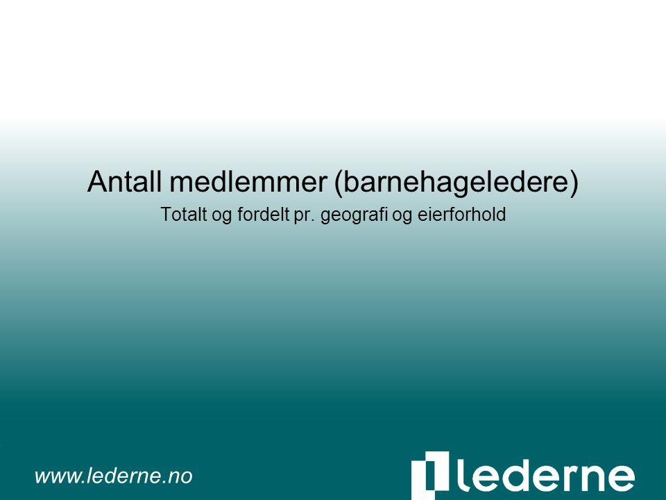 www.lederne.no Medlemsoversikt Antall medlemmer (barnehageledere) Totalt og fordelt pr.