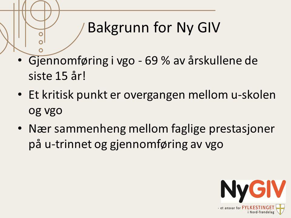 Bakgrunn for Ny GIV • Gjennomføring i vgo - 69 % av årskullene de siste 15 år.