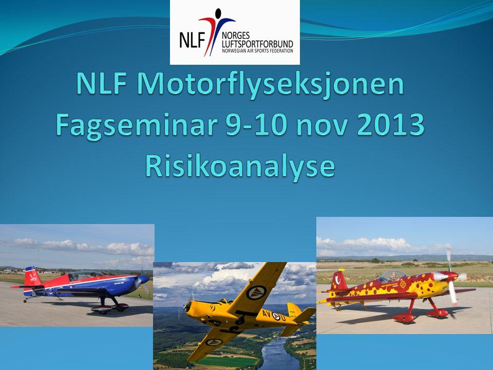 Risikoanalyse  Behov for risikoanalyse  Valg av metode  Risikoanalyse flygeoppvisninger -Innledning  Bakgrunn  Formål  Referanser  Beskrivelse av metode