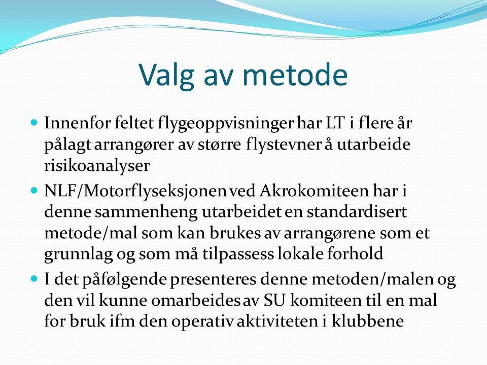 Risikoanalyse flygeoppvisninger Innledning-Bakgrunn  Planlegging og gjennomføring av flygeoppvisninger med sivil arrangør innenfor norsk område skal foretas i henhold til BSL D 4-3 Forskrift om flygeoppvisning .