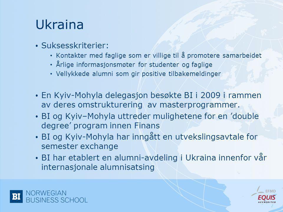 Ukraina • Suksesskriterier: • Kontakter med faglige som er villige til å promotere samarbeidet • Årlige informasjonsmøter for studenter og faglige • Vellykkede alumni som gir positive tilbakemeldinger • En Kyiv-Mohyla delegasjon besøkte BI i 2009 i rammen av deres omstrukturering av masterprogrammer.