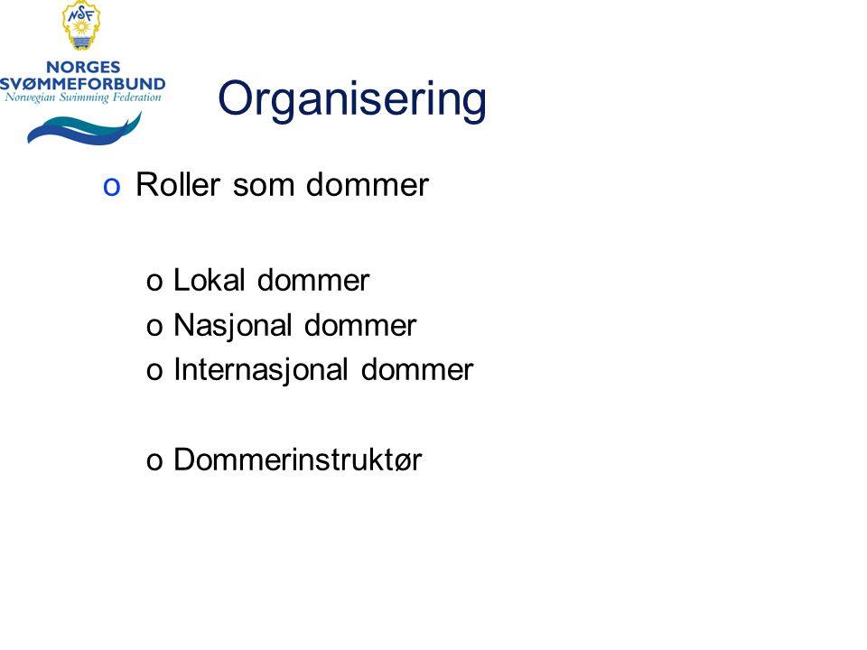 Organisering oRoller som dommer oLokal dommer oNasjonal dommer oInternasjonal dommer oDommerinstruktør