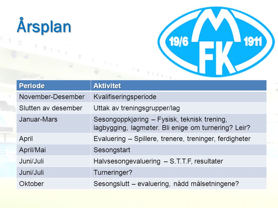 Årsplan PeriodeAktivitet November-DesemberKvalifiseringsperiode Slutten av desemberUttak av treningsgrupper/lag Januar-MarsSesongoppkjøring – Fysisk,
