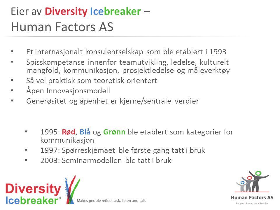 Eier av Diversity Icebreaker – Human Factors AS • Et internasjonalt konsulentselskap som ble etablert i 1993 • Spisskompetanse innenfor teamutvikling,