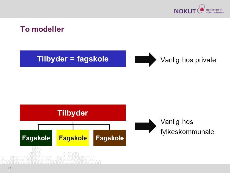To modeller Vanlig hos private | 5 Tilbyder = fagskole Tilbyder Fagskole Vanlig hos fylkeskommunale