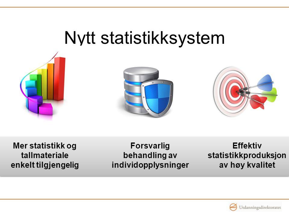 Nytt statistikksystem Mer statistikk og tallmateriale enkelt tilgjengelig Forsvarlig behandling av individopplysninger Effektiv statistikkproduksjon a