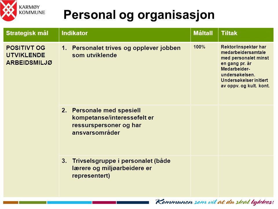 Personal og organisasjon Strategisk målIndikatorMåltallTiltak POSITIVT OG UTVIKLENDE ARBEIDSMILJØ 1.Personalet trives og opplever jobben som utviklend