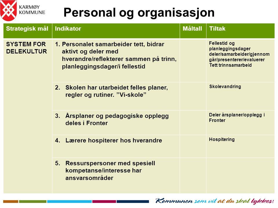 Personal og organisasjon Strategisk målIndikatorMåltallTiltak SYSTEM FOR DELEKULTUR 1.Personalet samarbeider tett, bidrar aktivt og deler med hverandr