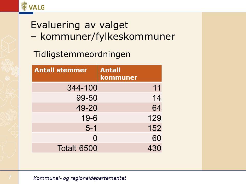 Kommunal- og regionaldepartementet 7 Evaluering av valget – kommuner/fylkeskommuner Tidligstemmeordningen Antall stemmerAntall kommuner 344-10011 99-5