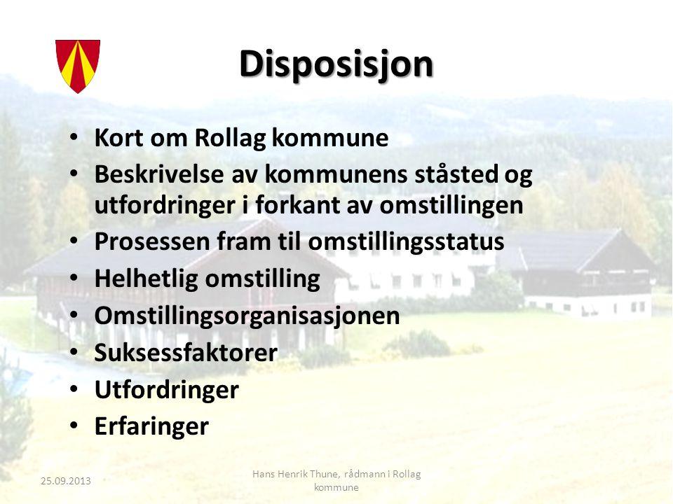 Kort om Rollag kommune 25.09.2013 Hans Henrik Thune, rådmann i Rollag kommune