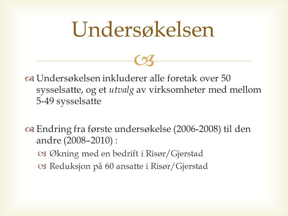   Undersøkelsen inkluderer alle foretak over 50 sysselsatte, og et utvalg av virksomheter med mellom 5-49 sysselsatte  Endring fra første undersøkelse (2006-2008) til den andre (2008–2010) :  Økning med en bedrift i Risør/Gjerstad  Reduksjon på 60 ansatte i Risør/Gjerstad Undersøkelsen