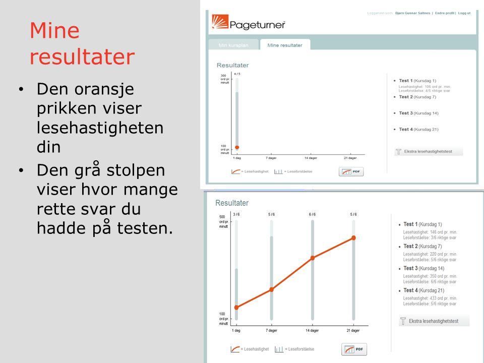 Mine resultater • Den oransje prikken viser lesehastigheten din • Den grå stolpen viser hvor mange rette svar du hadde på testen.