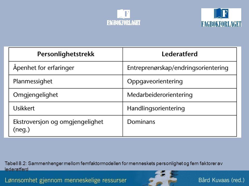 Tabell 8.2: Sammenhenger mellom femfaktormodellen for menneskets personlighet og fem faktorer av lederatferd