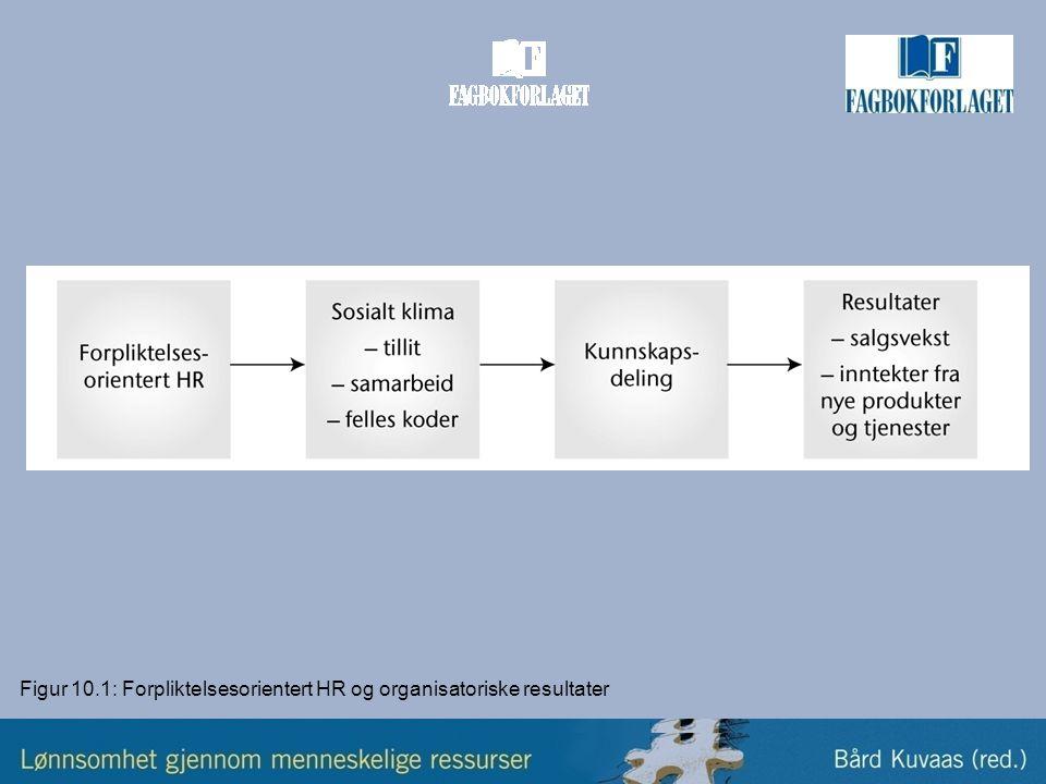 Figur 10.1: Forpliktelsesorientert HR og organisatoriske resultater