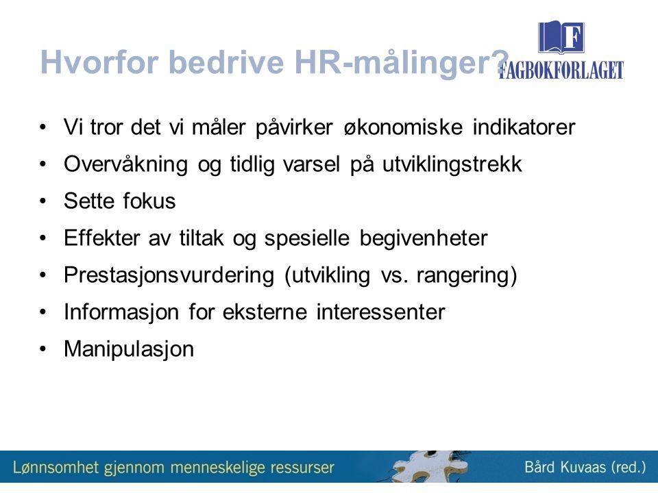 Hvorfor bedrive HR-målinger.