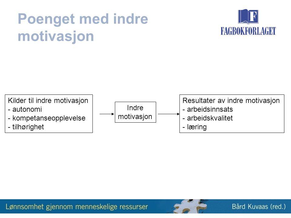 Poenget med indre motivasjon Kilder til indre motivasjon - autonomi - kompetanseopplevelse - tilhørighet Indre motivasjon Resultater av indre motivasjon - arbeidsinnsats - arbeidskvalitet - læring