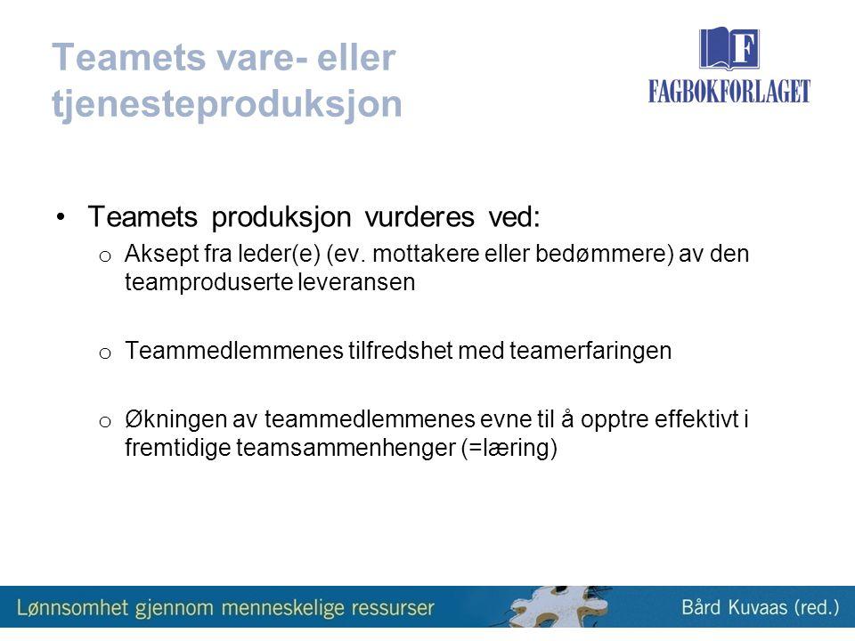 Teamets vare- eller tjenesteproduksjon •Teamets produksjon vurderes ved: o Aksept fra leder(e) (ev.