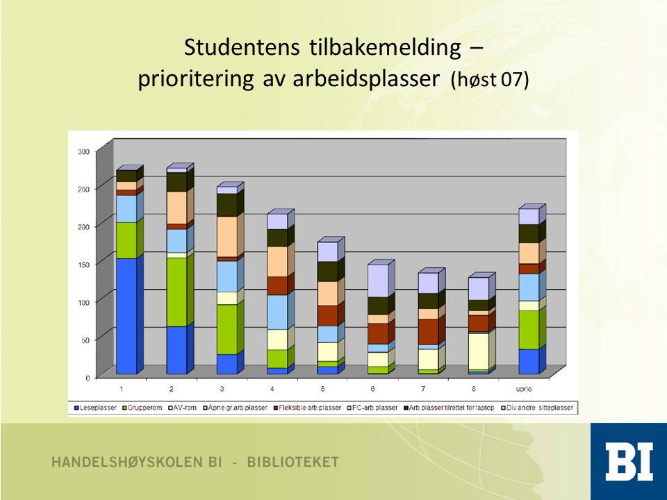 Studentens tilbakemelding – prioritering av arbeidsplasser (høst 07)