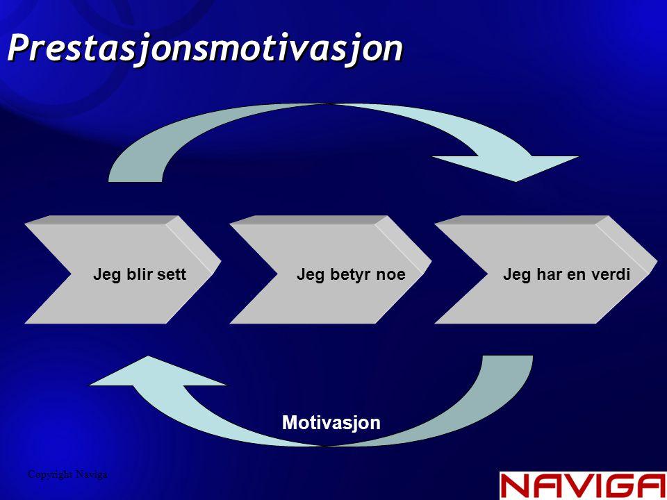 Prestasjonsmotivasjon Jeg blir sett Jeg betyr noe Jeg har en verdi Motivasjon Copyright Naviga