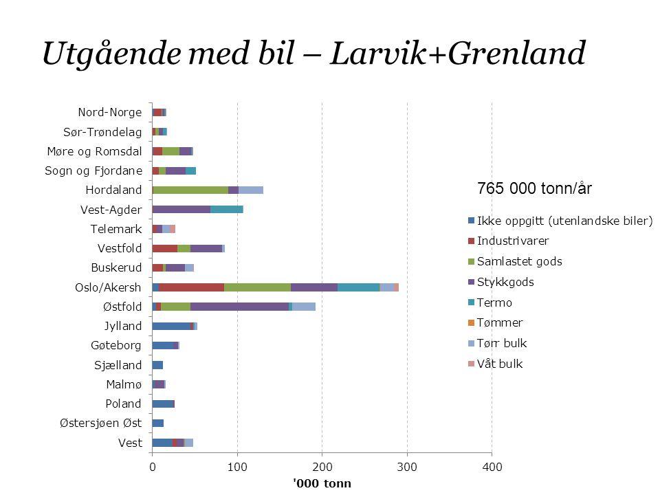 Utgående med bil – Larvik+Grenland 765 000 tonn/år