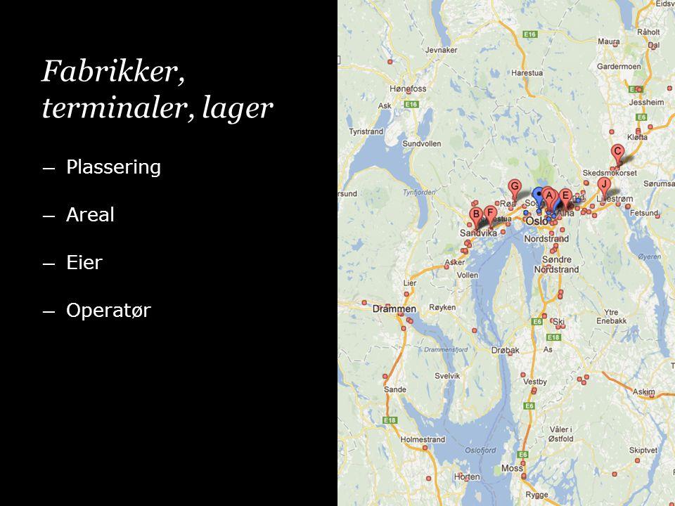 Fabrikker, terminaler, lager ― Plassering ― Areal ― Eier ― Operatør