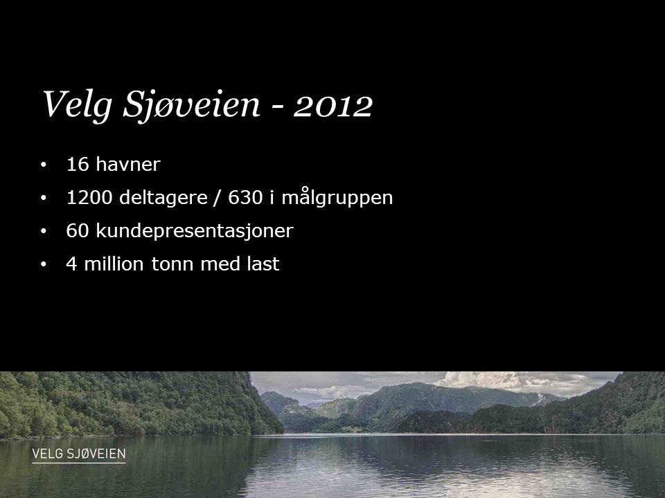 Velg Sjøveien - 2012 • 16 havner • 1200 deltagere / 630 i målgruppen • 60 kundepresentasjoner • 4 million tonn med last