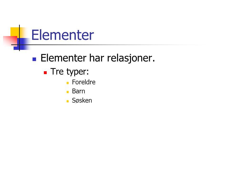Elementer  Elementer har relasjoner.  Tre typer:  Foreldre  Barn  Søsken